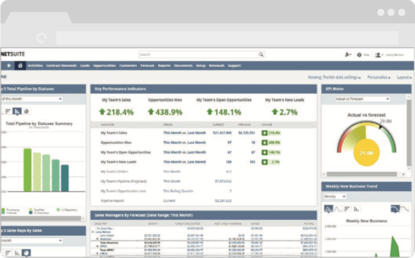 NetSuite CRM - atstratus